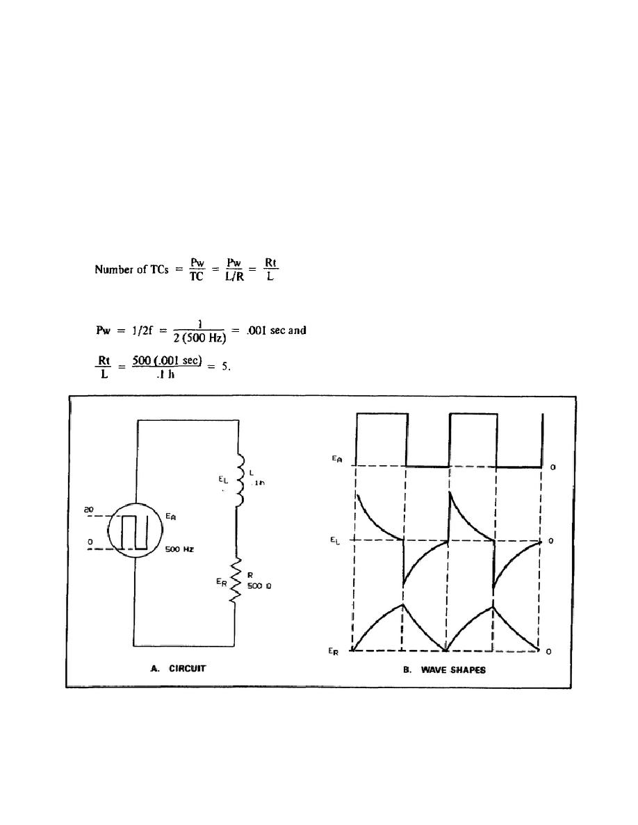Time Constant Rc Circuit Pictures