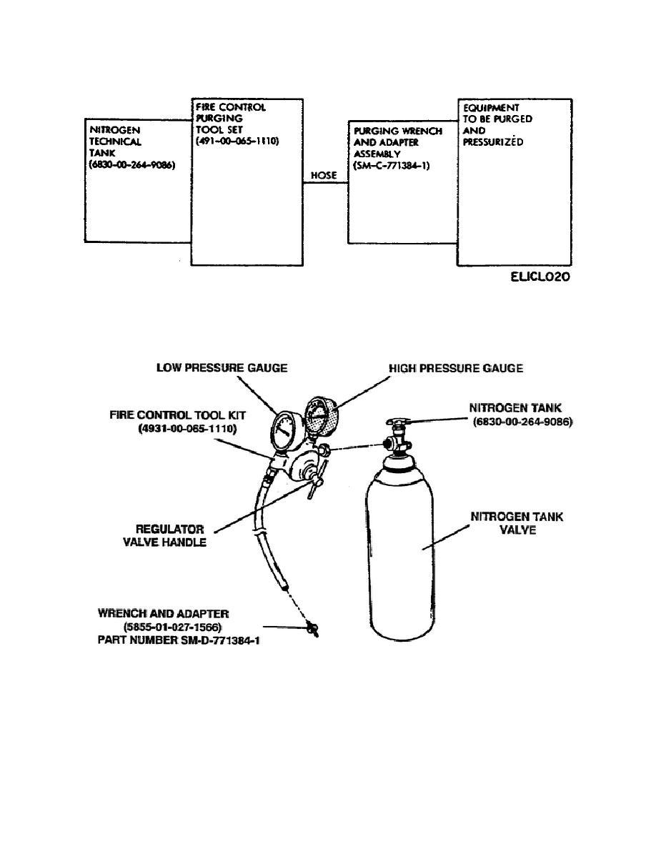 Figure 4 4a Purging And Pressurizing Block Diagram H 264