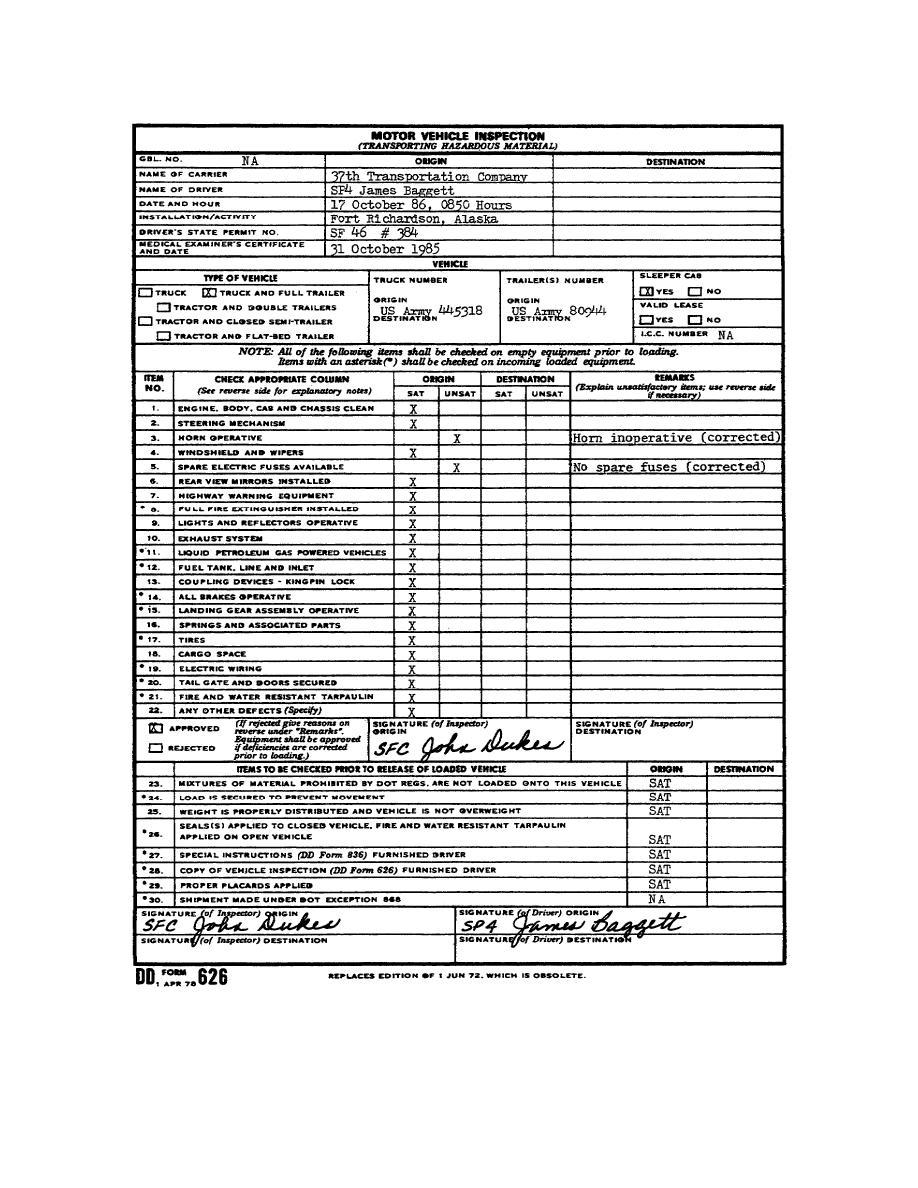 Printables Template Of A Vehicle Check In List oswinfenders blog basic car inspection checklist