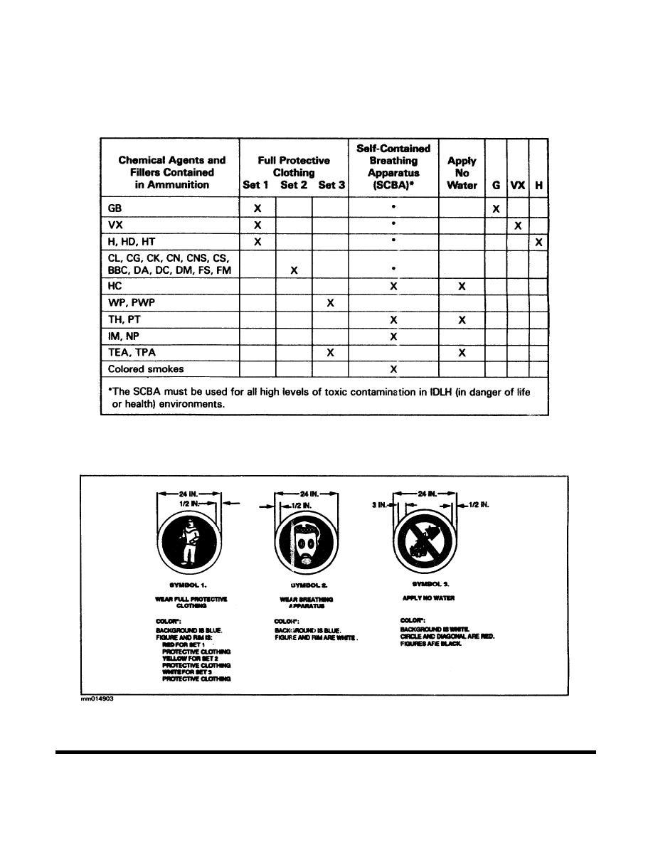 Figure 3 chemical hazard symbols fire fighting chemical hazard symbols fire fighting buycottarizona
