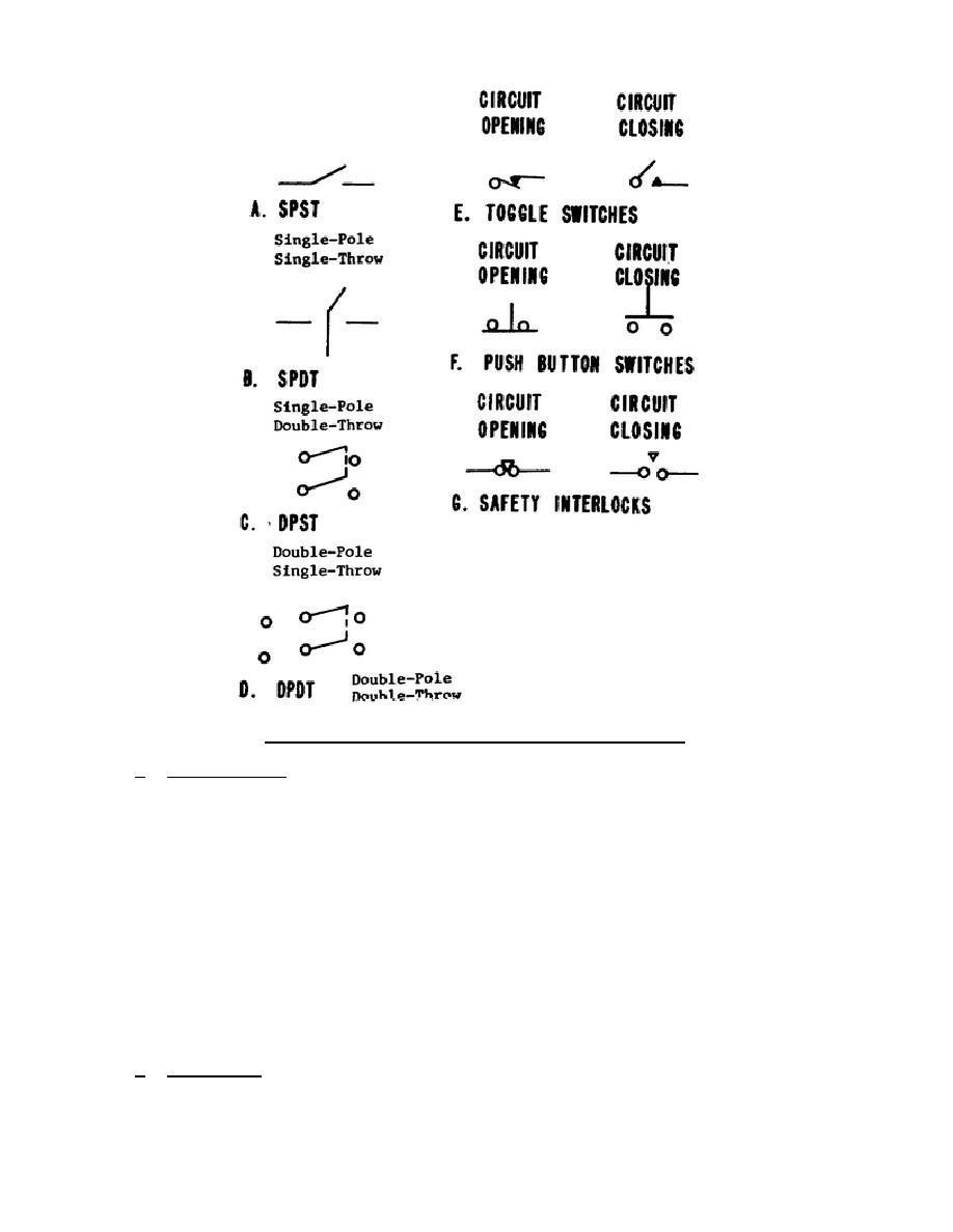 Pretty Spdt Switch Symbol Ideas - Electrical Circuit Diagram Ideas ...