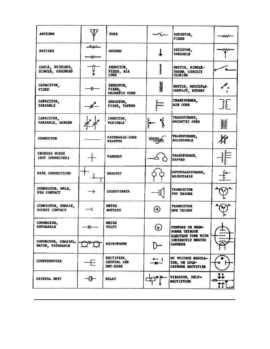 circuit symbols commonly used in military electronic equipment