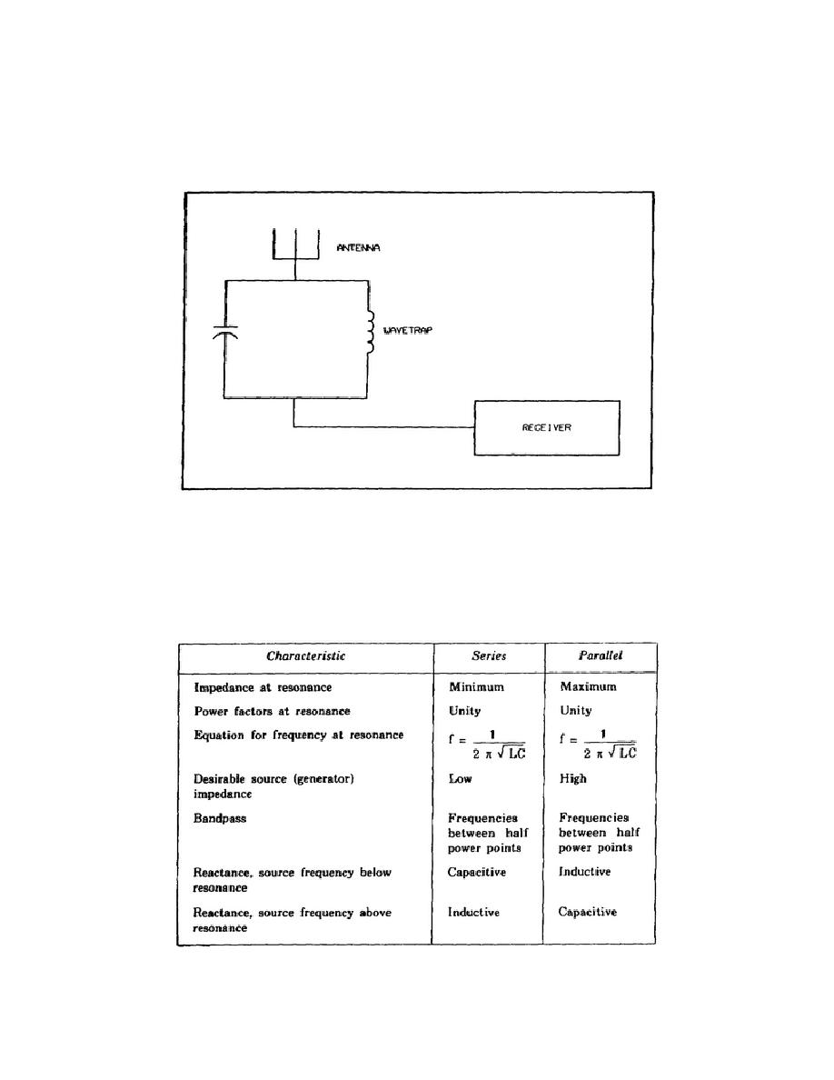 Uses Of Parallel Resonant Circuits Electrical Circuit Having A