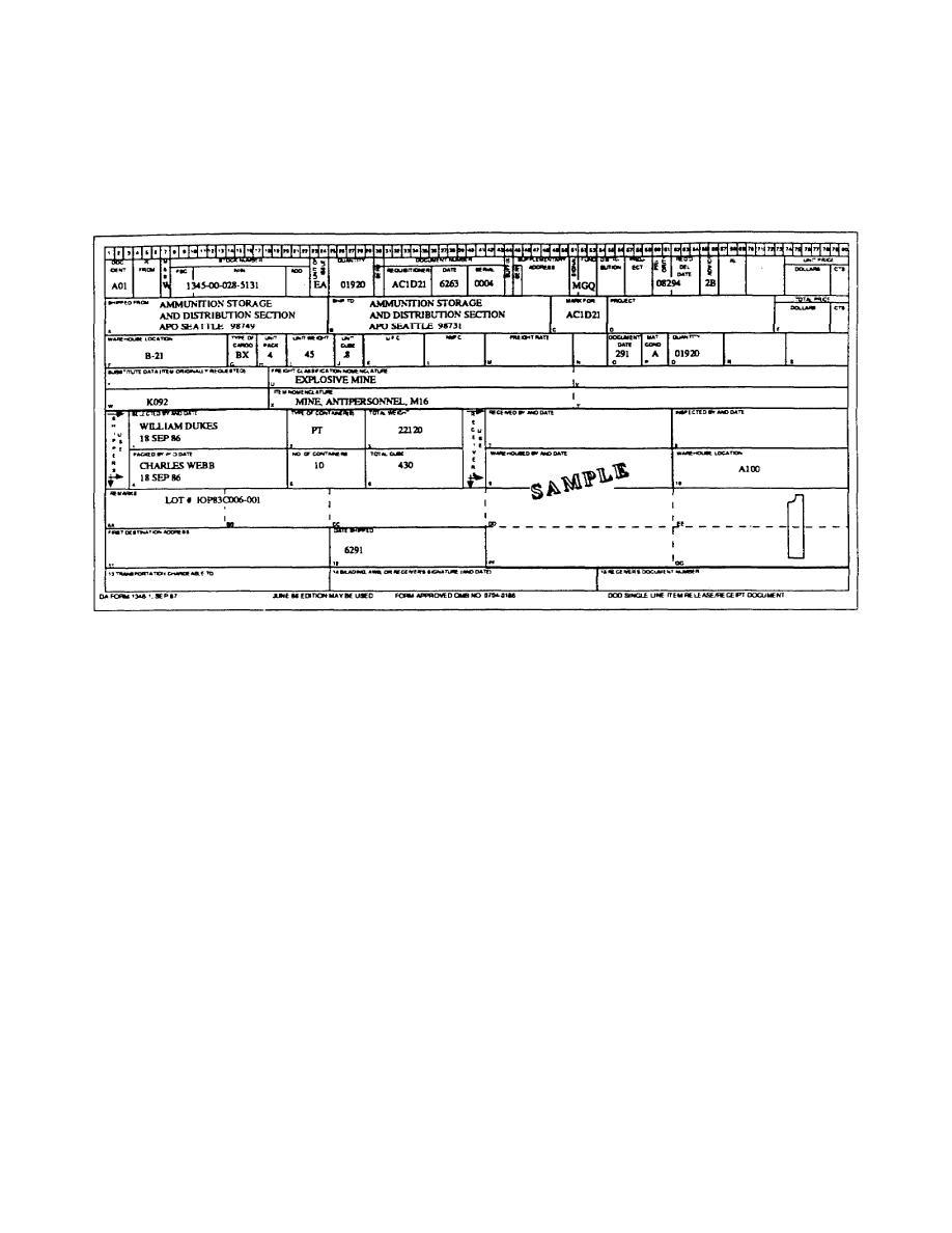 Figure 4 Dd Form 1348 1 Dod Single Line Item Releasereceipt Document