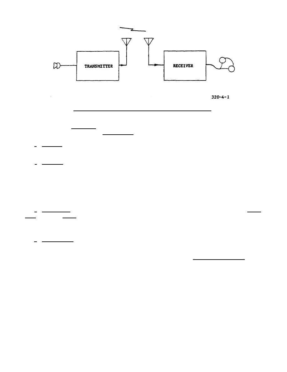 Figure 4 1 block diagram of a basic radio communication system block diagram of a basic radio communication system ccuart Gallery