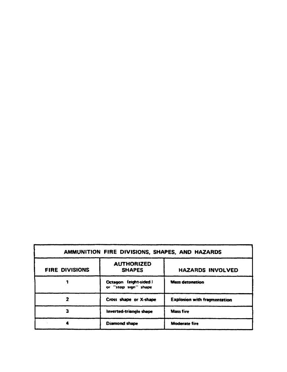 Lesson 2 fire symbols and chemical hazard symbols buycottarizona