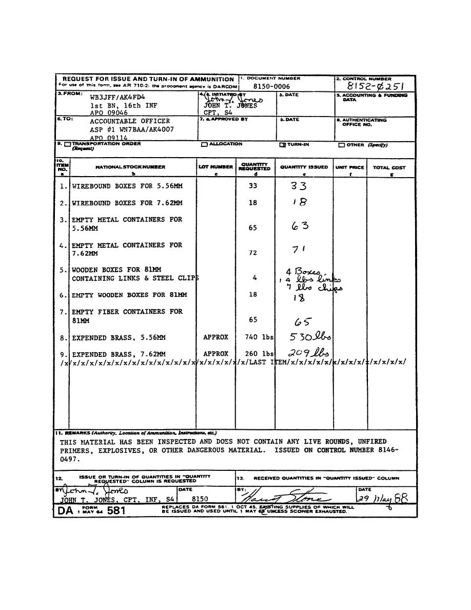 Figure 2. Example of a Filled-In DA Form 581 (Request for Issue ...