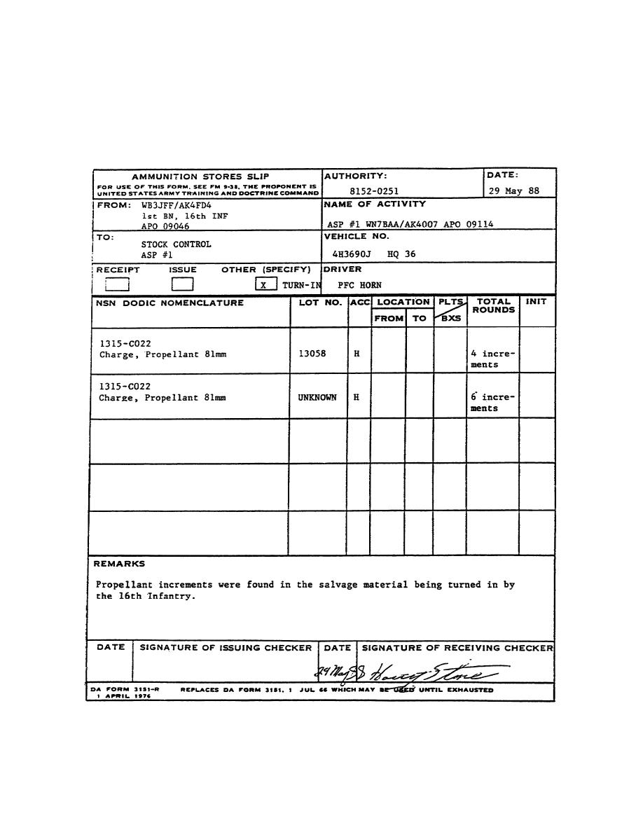 Figure 4. Example of a Filled-In DA Form 3151-R (Ammunition Stores ...