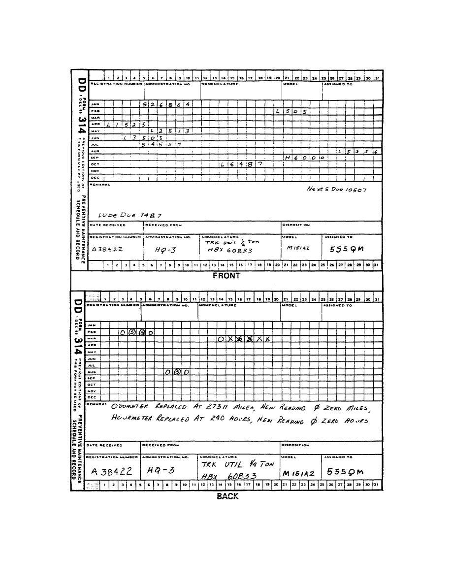 Figure 1 8 Dd Form 314