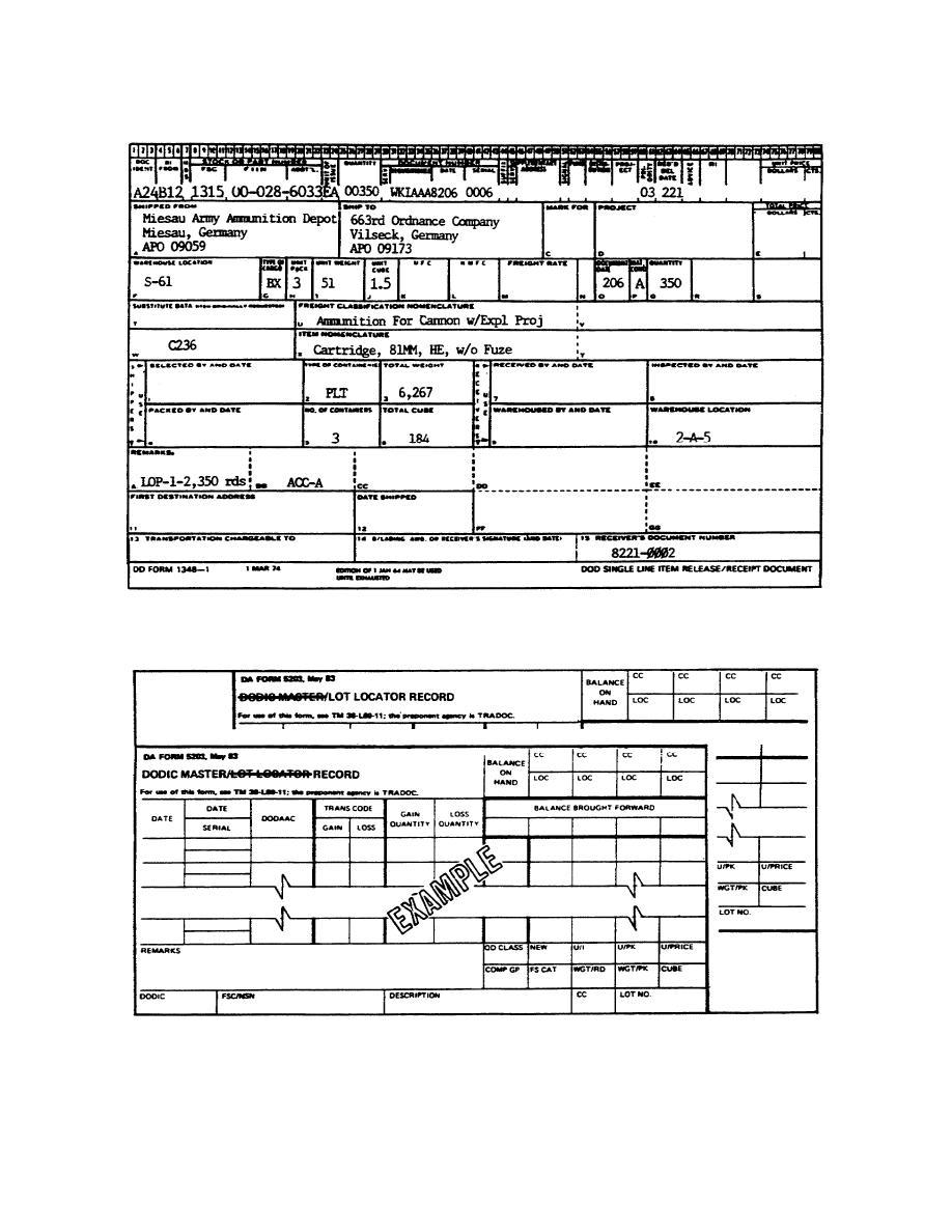 Figure 2-1. Completed Copy of DD Form 1348-1 (DOD Single Line Item ...